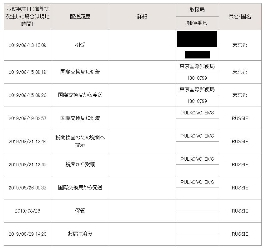 国際 郵便 物 追跡 バー コード 国際郵便 日本郵便株式会社 - 郵便局 日本